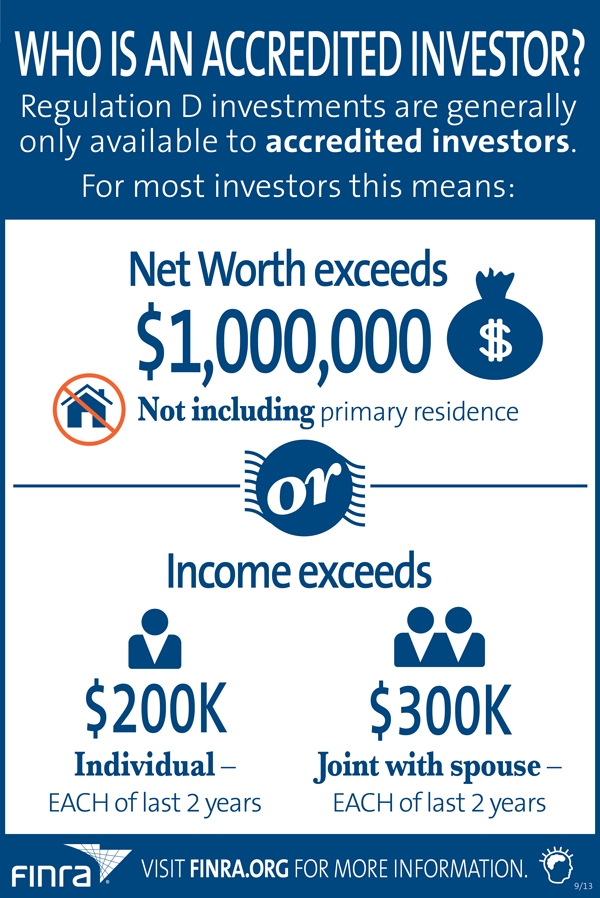 accredited-investor-finra-banner